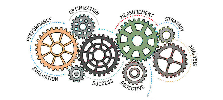 MODAPTS® is a Tool to Implementing Lean Production